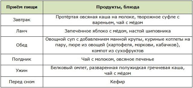 пример меню при гепатите